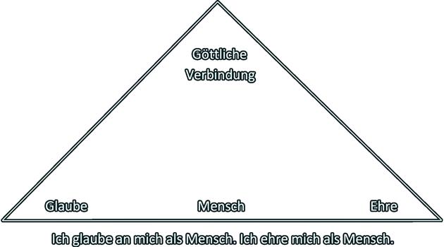 Diagramm aus Spieler des Lebens